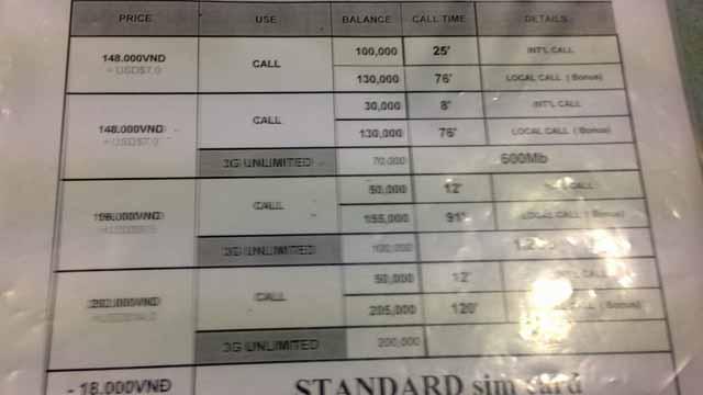 Vinaphoneの価格表